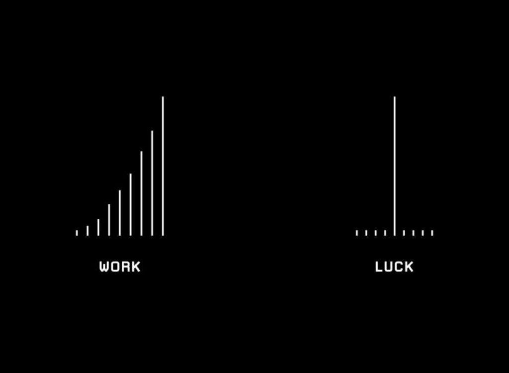 Visualize Value – illustrations conceptuelles minimalistes pour créatifs visionnaires